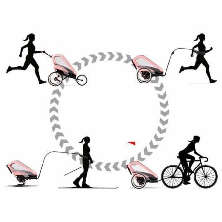 Les 4 activités que l'on peut pratiquer avec la poussette Zeno de Cybex, modèle Rose - YGGOR